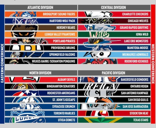 AHL Realignment Moves IceCaps to North Division